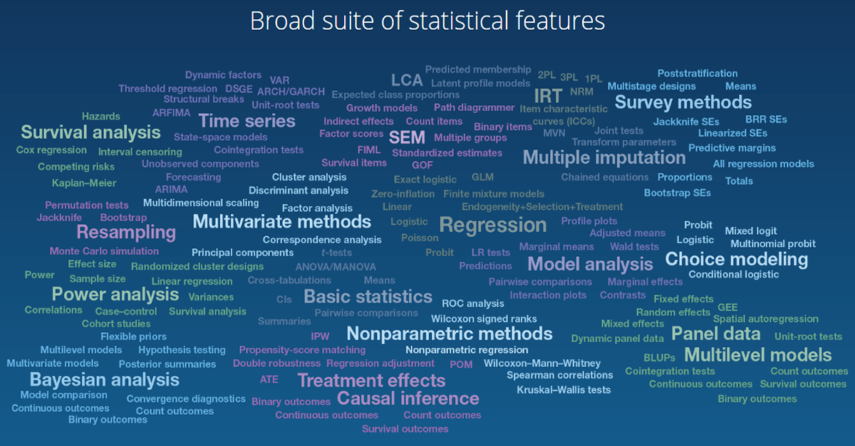 Stata features