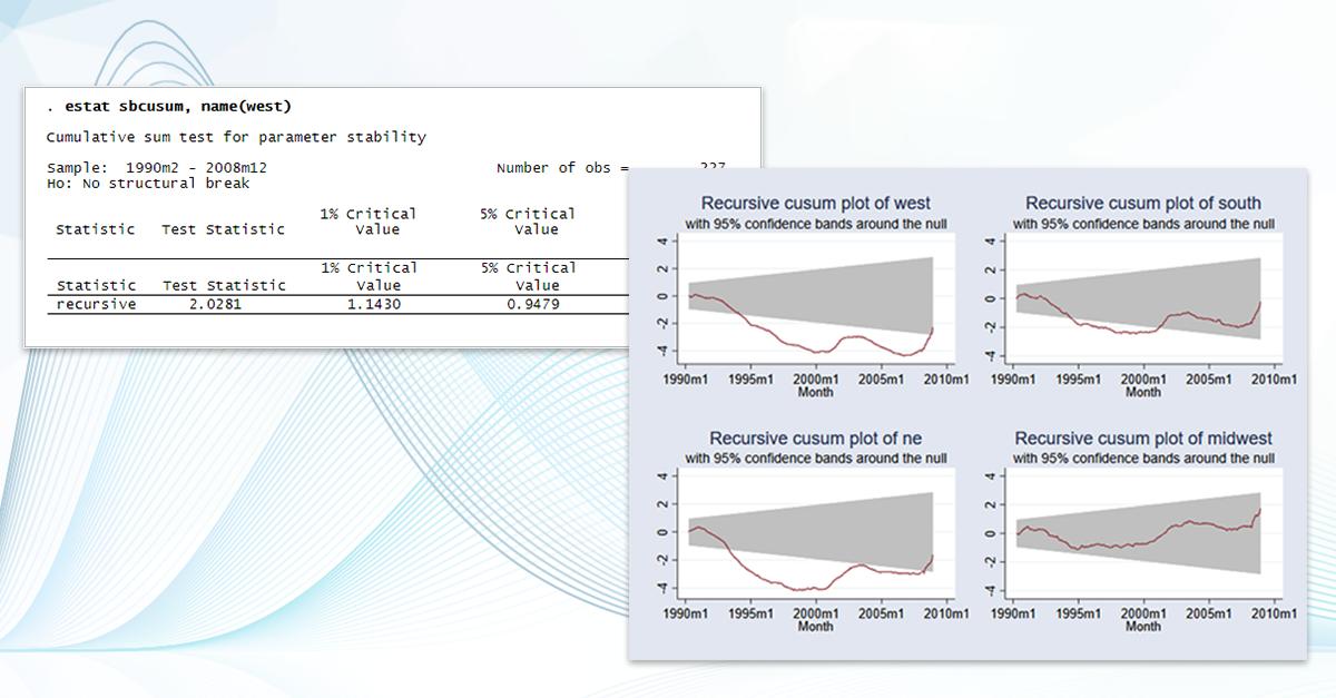 Cumulative sum test for parameter stability | Stata