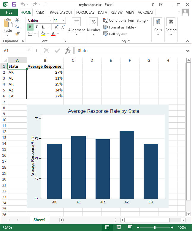 Formatting Cells In Excel Stata