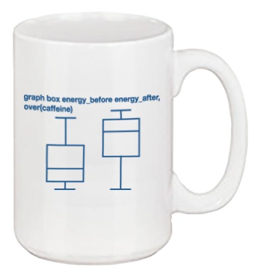 Hexagon and box plot mug