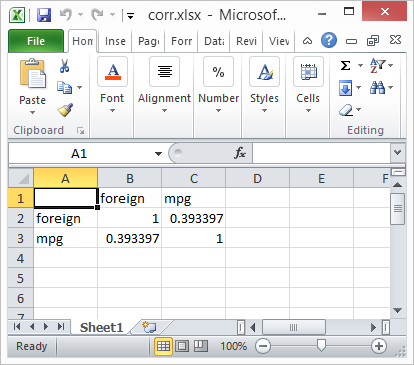 Stata News | Export tables to Excel