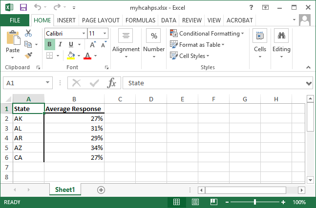 Formatting cells in Excel | Stata 14