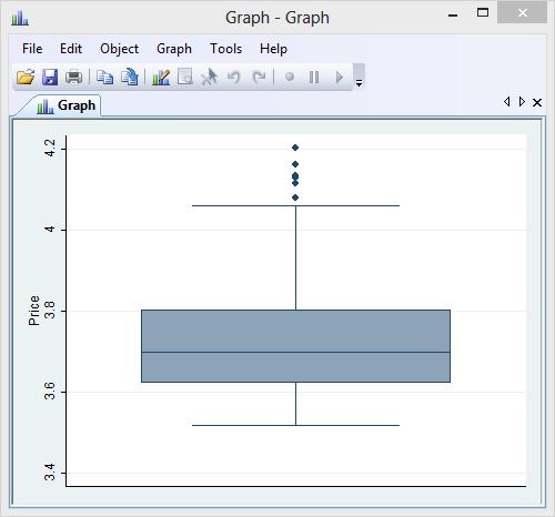 FAQ: Box Plots And Logarithmic Scales