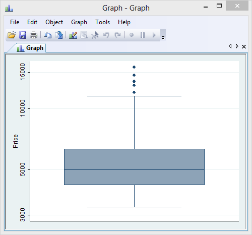 how to get stata to keep graphs