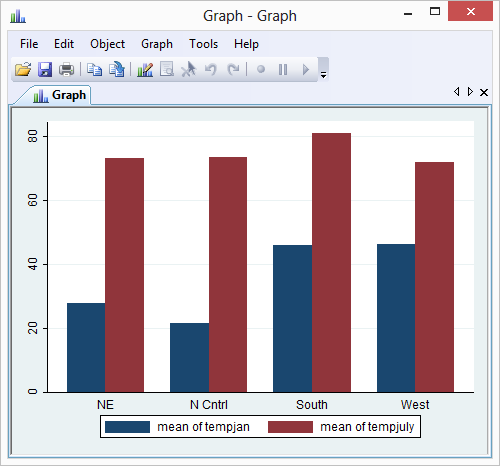 difference between bar graph and histogram pdf